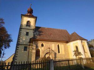 víra a kostel